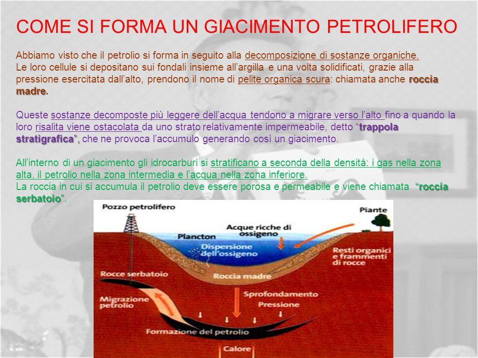 roccia madre trappola stratigrafica,roccia serbatoio COME SI FORMA UN GIACIMENTO PETROLIFERO Abbiamo visto che il petrolio si forma in seguito alla decomposizione di sostanze organiche.