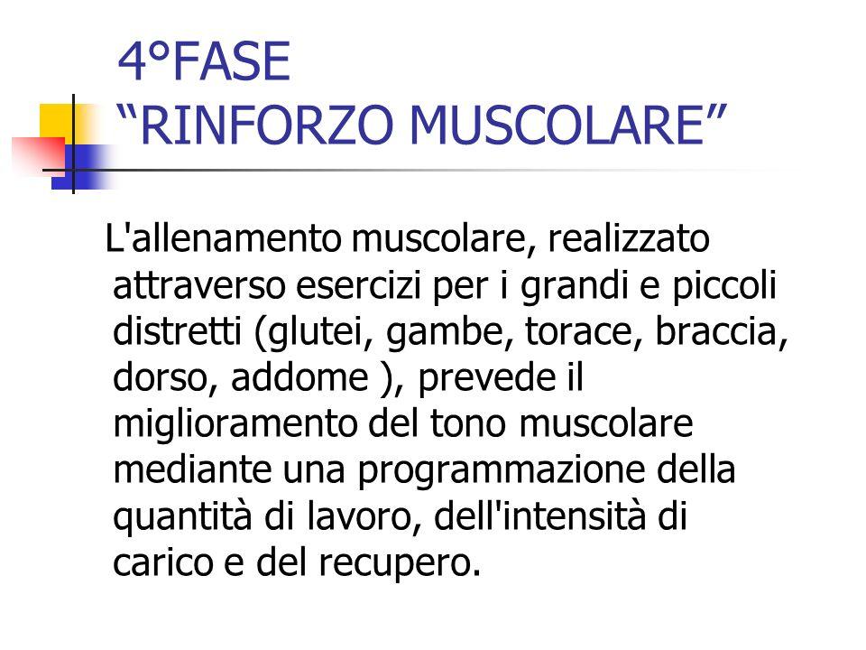 4°FASE RINFORZO MUSCOLARE L'allenamento muscolare, realizzato attraverso esercizi per i grandi e piccoli distretti (glutei, gambe, torace, braccia, do