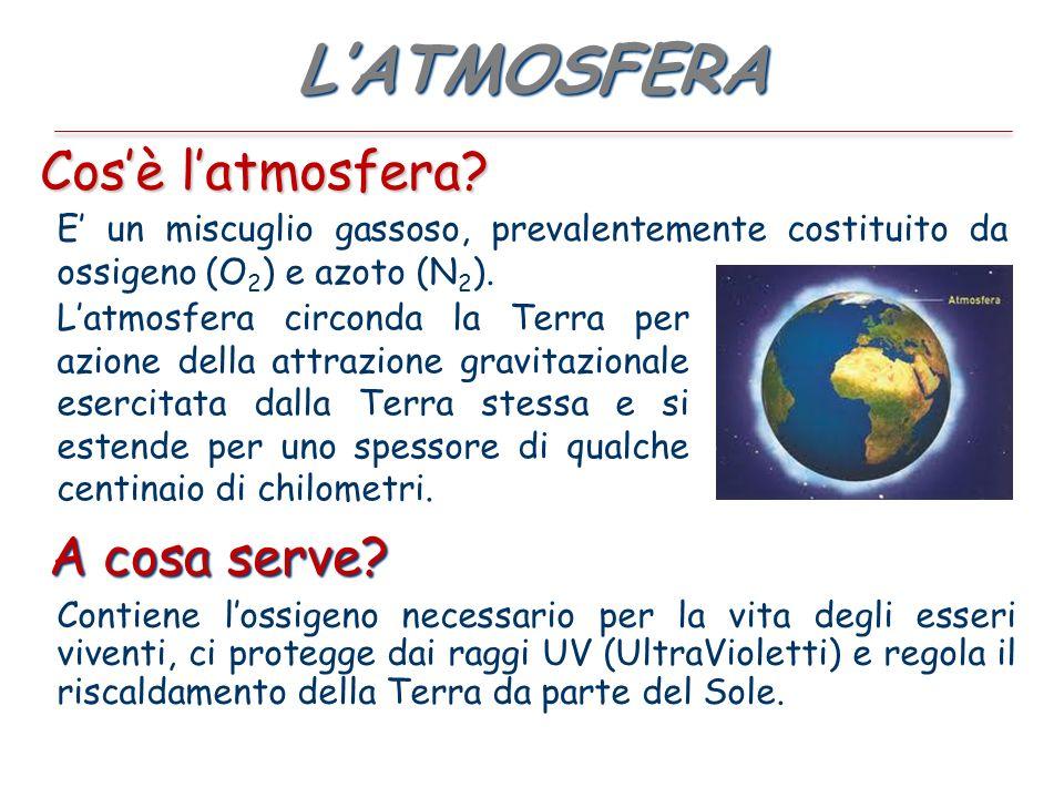 LATMOSFERA Cosè latmosfera.A cosa serve.