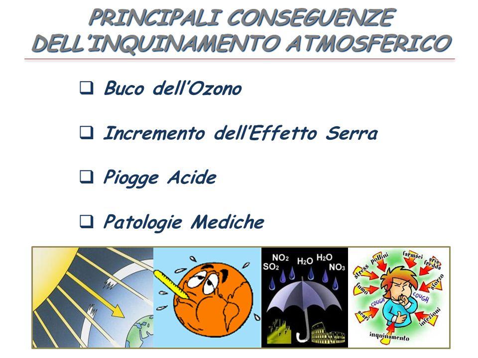 LINK UTILI Inquinamento atmosferico - Wikipedia Inquinamento atmosferico - Wikipedia Inquinamento dell aria: nozioni principali Inquinamento dell aria: nozioni principali Inquinamento Atmosferico I problemi dell inquinamento atmosferico Le piogge acide La mia aria Riscaldamento globale - Wikipedia