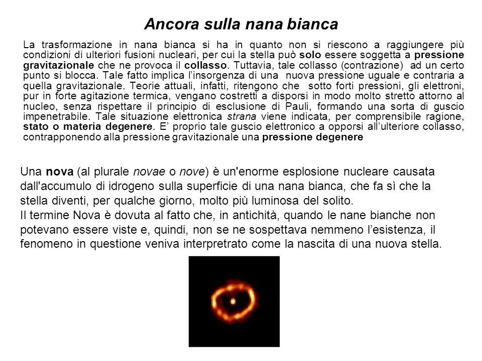 La trasformazione in nana bianca si ha in quanto non si riescono a raggiungere più condizioni di ulteriori fusioni nucleari, per cui la stella può sol