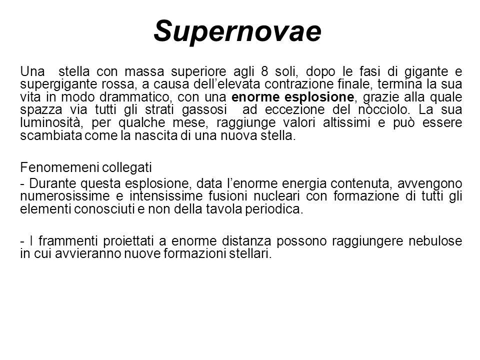 Supernovae Una stella con massa superiore agli 8 soli, dopo le fasi di gigante e supergigante rossa, a causa dellelevata contrazione finale, termina l