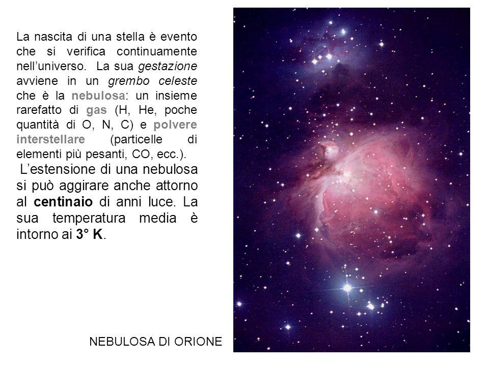 NEBULOSA DI ORIONE La nascita di una stella è evento che si verifica continuamente nelluniverso. La sua gestazione avviene in un grembo celeste che è
