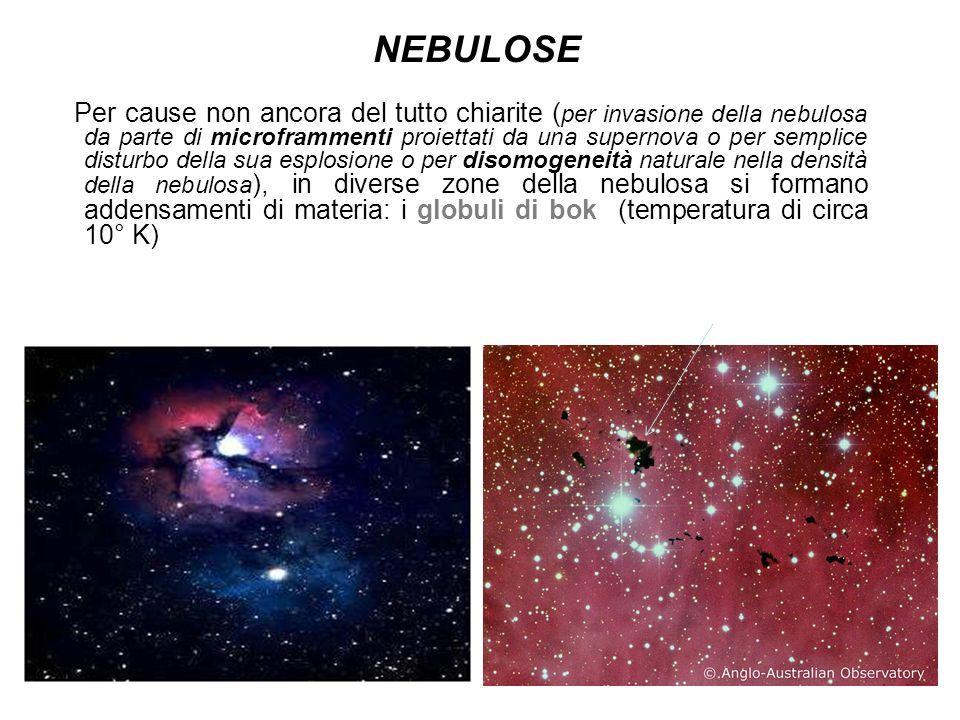 NEBULOSE Per cause non ancora del tutto chiarite ( per invasione della nebulosa da parte di microframmenti proiettati da una supernova o per semplice