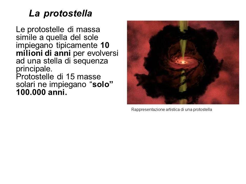 La protostella Rappresentazione artistica di una protostella Le protostelle di massa simile a quella del sole impiegano tipicamente 10 milioni di anni
