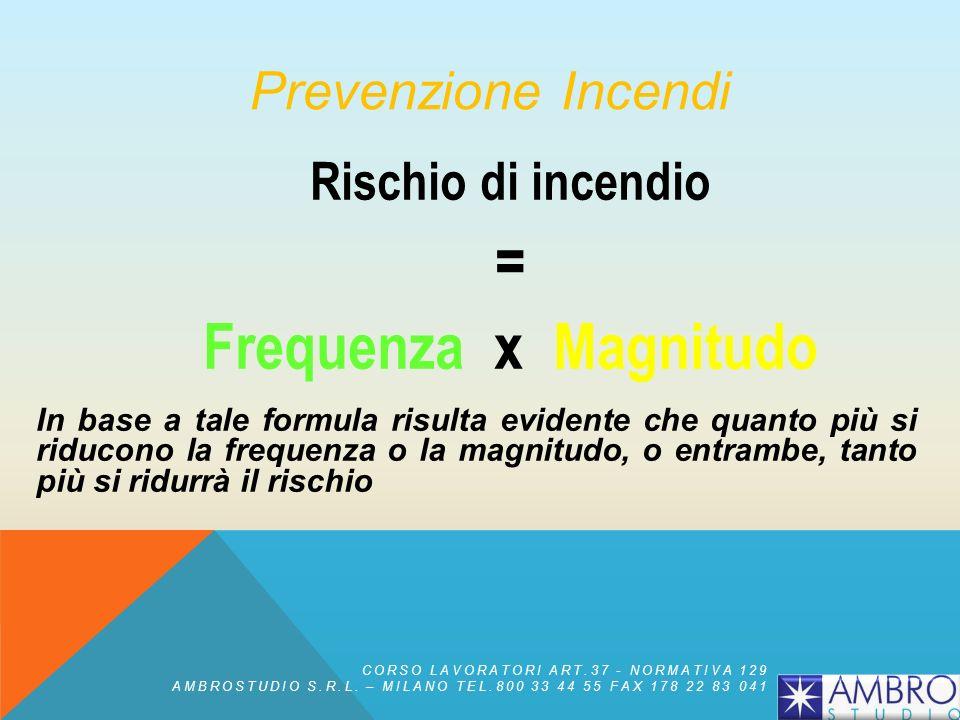 Prevenzione Incendi Il RISCHIO di ogni evento accidentale, nella fattispecie l'incendio, risulta definito da due fattori: Frequenza Probabilità che l'