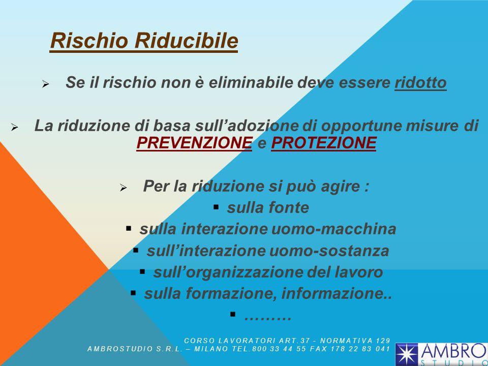 I Rischi possono essere suddivisi in : Rischi eliminabili o eludibili Rischi riducibili Rischi ritenibili/accettabili CORSO LAVORATORI ART.37 - NORMATIVA 129 AMBROSTUDIO S.R.L.