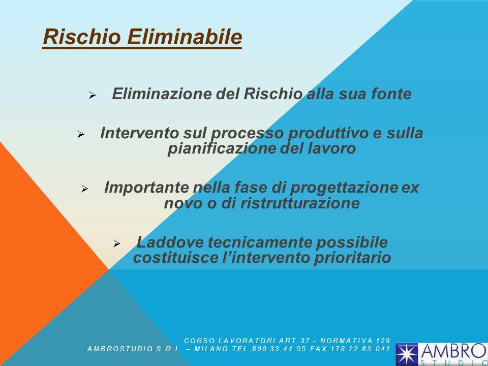 Rischio Tollerabile Il Rischio è ridotto ad un livello che può essere sopportato dallorganizzazione, tenuto conto dei suoi obblighi legislativi RISCHI