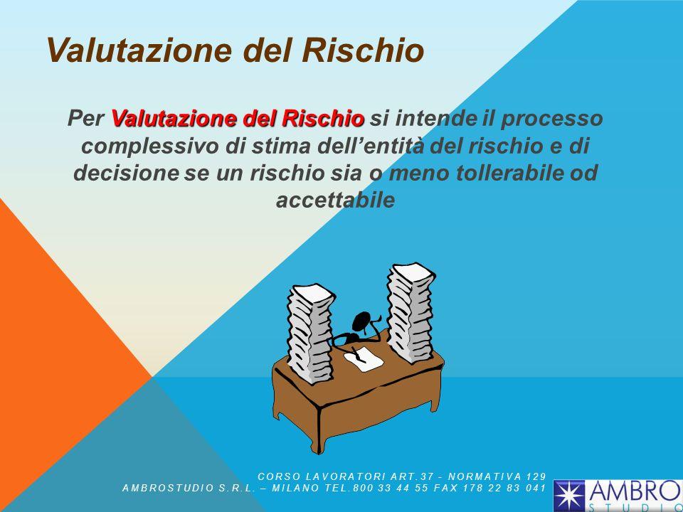 Rischio Eliminabile Eliminazione del Rischio alla sua fonte Intervento sul processo produttivo e sulla pianificazione del lavoro Importante nella fase