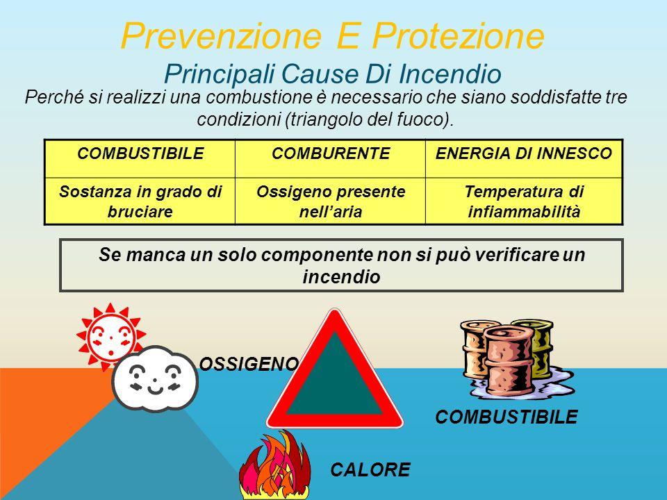 Prevenzione E Protezione Principali Cause Di Incendio Rilevazioni statistiche incendi attività industriali Cause accertate dincendioPercentuale Elettr