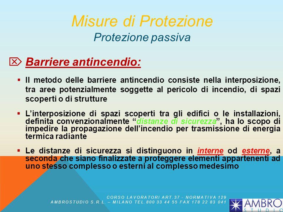 Misure di Protezione Protezione passiva Barriere antincendio: isolamento dell'edificio distanze di sicurezza esterne ed interne muri tagliafuoco, sche