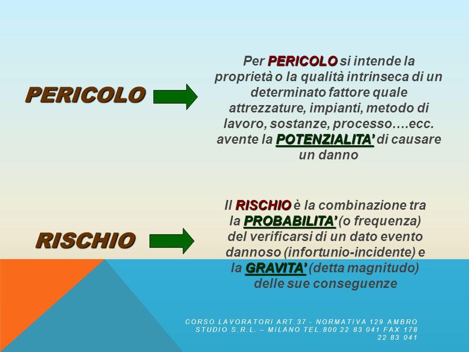 CORSO LAVORATORI ART.37 - NORMATIVA 129 AMBRO STUDIO S.R.L. – MILANO TEL.800 22 83 041 FAX 178 22 83 041 Prevenzione incendi Obiettivi primari Infortu