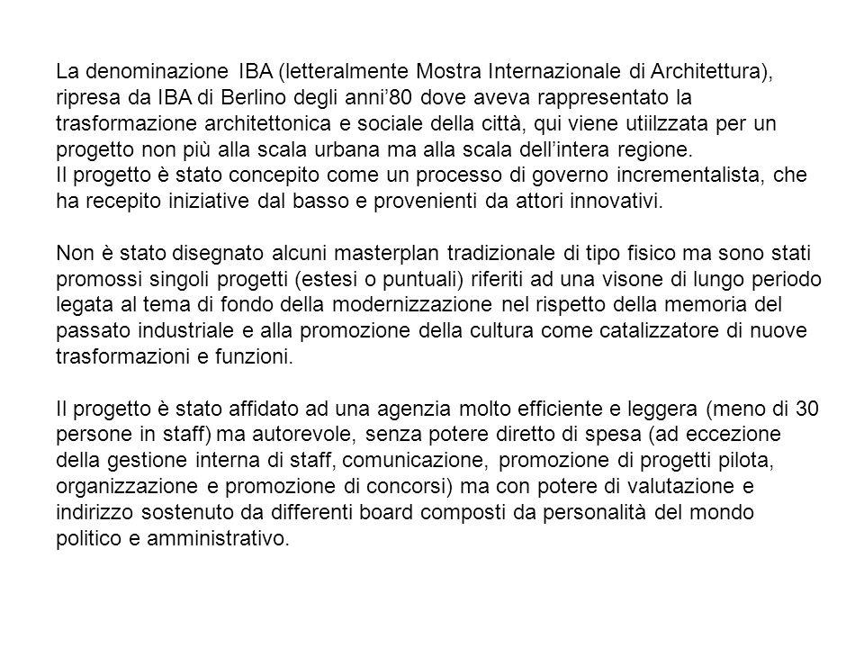La denominazione IBA (letteralmente Mostra Internazionale di Architettura), ripresa da IBA di Berlino degli anni80 dove aveva rappresentato la trasfor