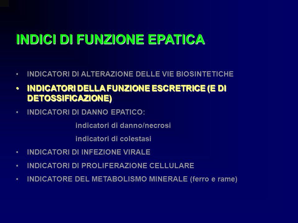 INDICI DI FUNZIONE EPATICA INDICATORI DI ALTERAZIONE DELLE VIE BIOSINTETICHE INDICATORI DELLA FUNZIONE ESCRETRICE (E DI DETOSSIFICAZIONE)INDICATORI DE