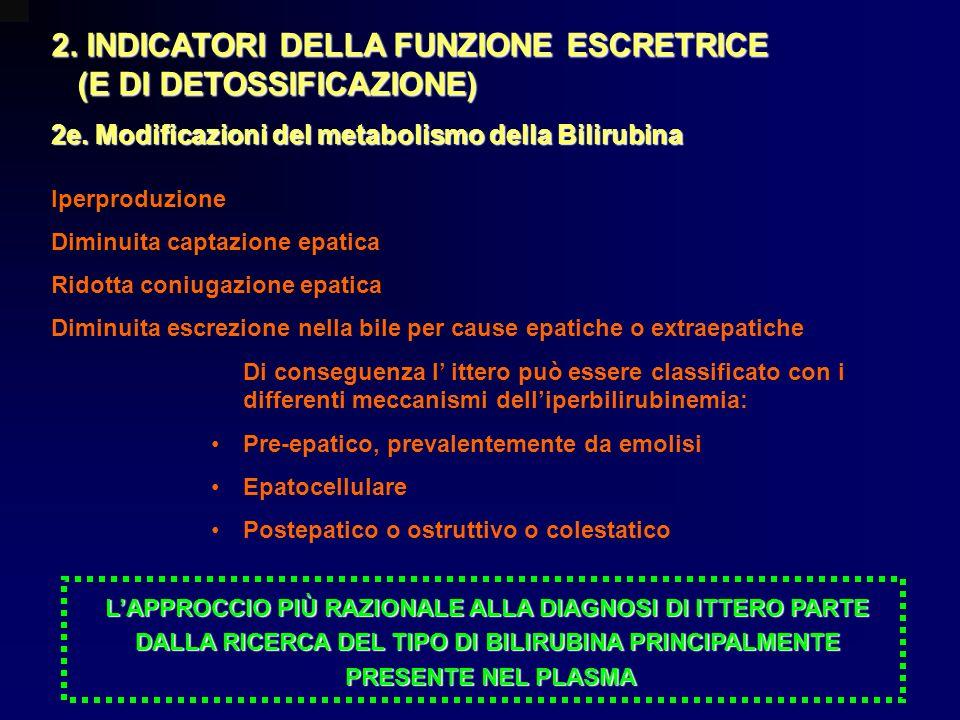 2. INDICATORI DELLA FUNZIONE ESCRETRICE (E DI DETOSSIFICAZIONE) (E DI DETOSSIFICAZIONE) 2e. Modificazioni del metabolismo della Bilirubina Iperproduzi
