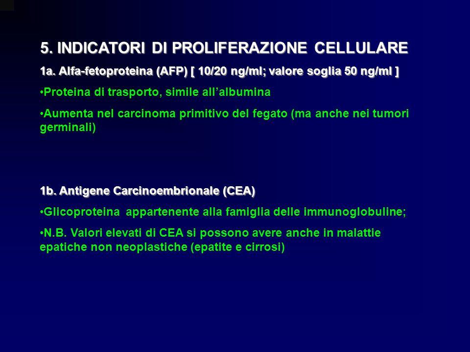 5. INDICATORI DI PROLIFERAZIONE CELLULARE 1a. Alfa-fetoproteina (AFP) [ 10/20 ng/ml; valore soglia 50 ng/ml ] Proteina di trasporto, simile allalbumin