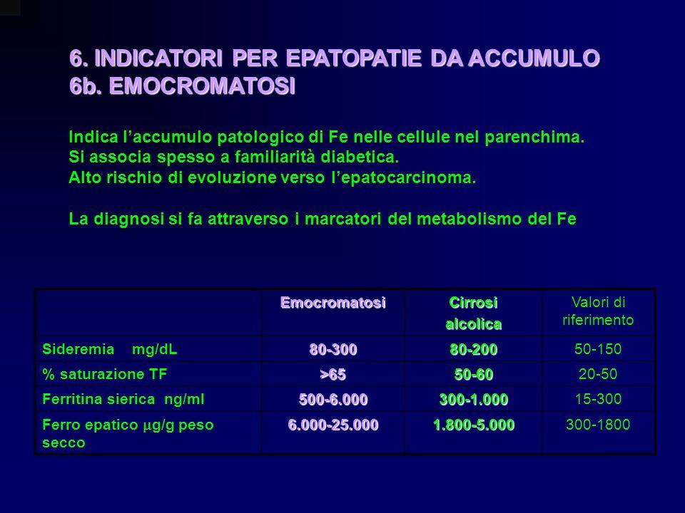 6. INDICATORI PER EPATOPATIE DA ACCUMULO 6b. EMOCROMATOSI Indica laccumulo patologico di Fe nelle cellule nel parenchima. Si associa spesso a familiar