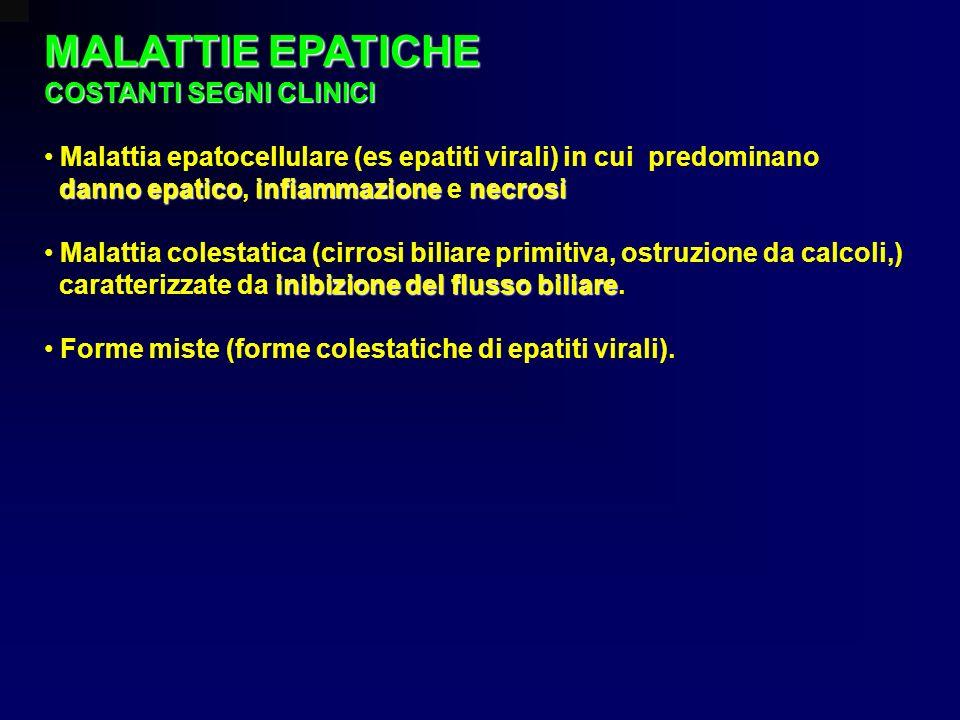 COSTANTI SEGNI CLINICI Malattia epatocellulare (es epatiti virali) in cui predominano danno epaticoinfiammazionenecrosi danno epatico, infiammazione e