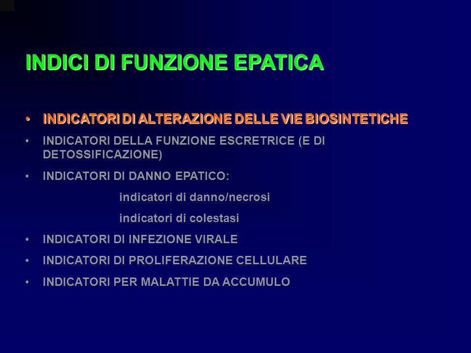 INDICI DI FUNZIONE EPATICA INDICATORI DI ALTERAZIONE DELLE VIE BIOSINTETICHEINDICATORI DI ALTERAZIONE DELLE VIE BIOSINTETICHE INDICATORI DELLA FUNZION