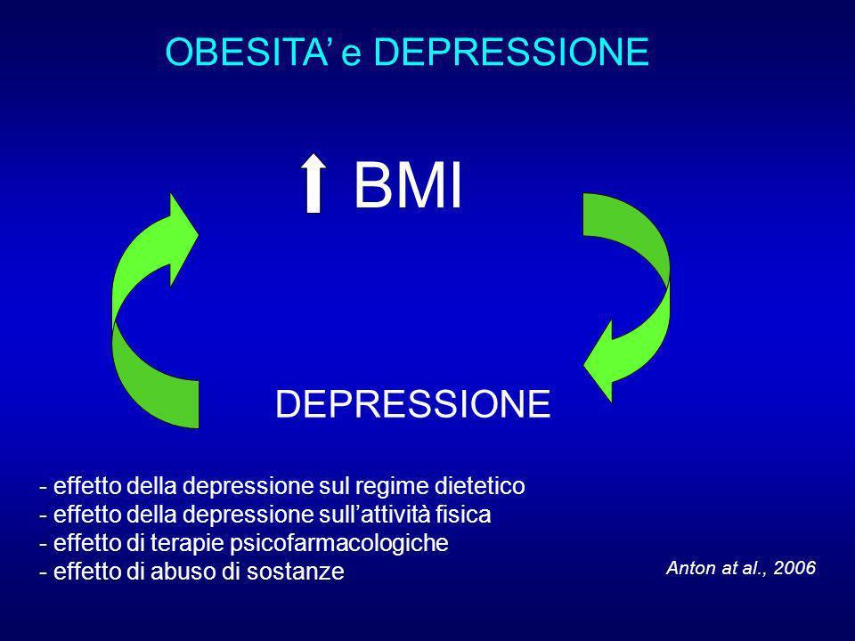 OBESITA e DEPRESSIONE BMI DEPRESSIONE - effetto della depressione sul regime dietetico - effetto della depressione sullattività fisica - effetto di terapie psicofarmacologiche - effetto di abuso di sostanze Anton at al., 2006