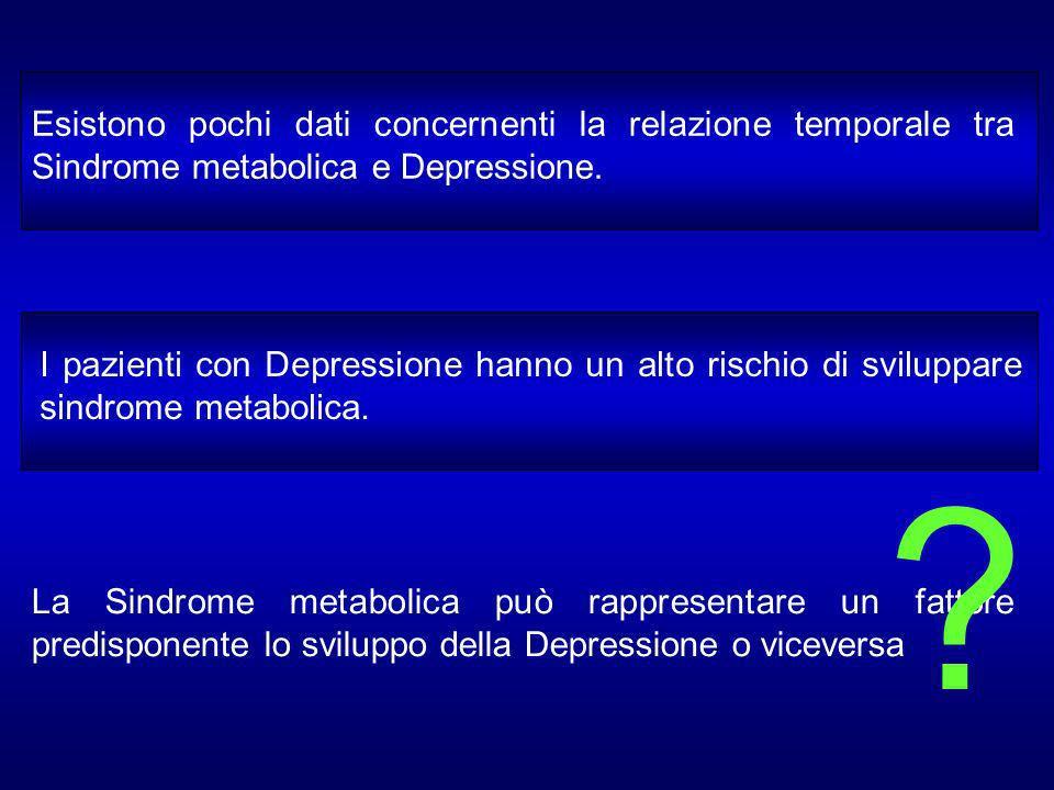 I pazienti con Depressione hanno un alto rischio di sviluppare sindrome metabolica.