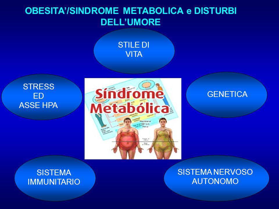 STILE DI VITA GENETICA SISTEMA NERVOSO AUTONOMO SISTEMA IMMUNITARIO STRESS ED ASSE HPA OBESITA/SINDROME METABOLICA e DISTURBI DELLUMORE