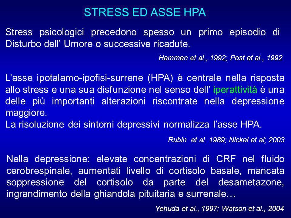 STRESS ED ASSE HPA Stress psicologici precedono spesso un primo episodio di Disturbo dell Umore o successive ricadute.