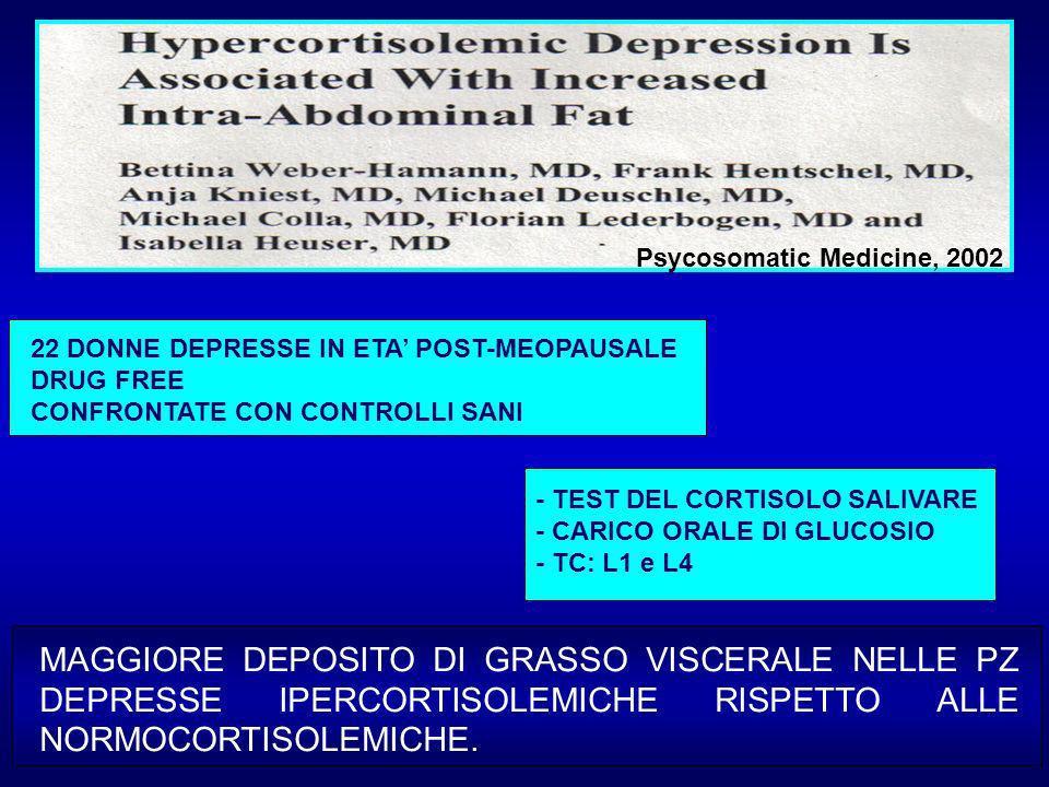 22 DONNE DEPRESSE IN ETA POST-MEOPAUSALE DRUG FREE CONFRONTATE CON CONTROLLI SANI - TEST DEL CORTISOLO SALIVARE - CARICO ORALE DI GLUCOSIO - TC: L1 e L4 MAGGIORE DEPOSITO DI GRASSO VISCERALE NELLE PZ DEPRESSE IPERCORTISOLEMICHE RISPETTO ALLE NORMOCORTISOLEMICHE.