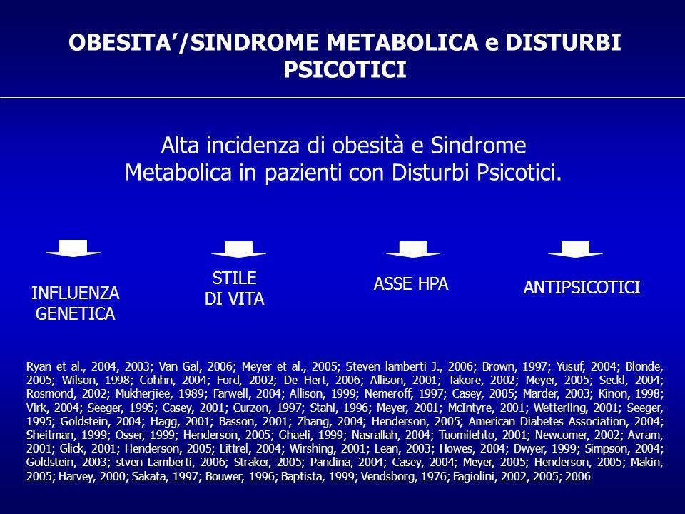 Alta incidenza di obesità e Sindrome Metabolica in pazienti con Disturbi Psicotici.