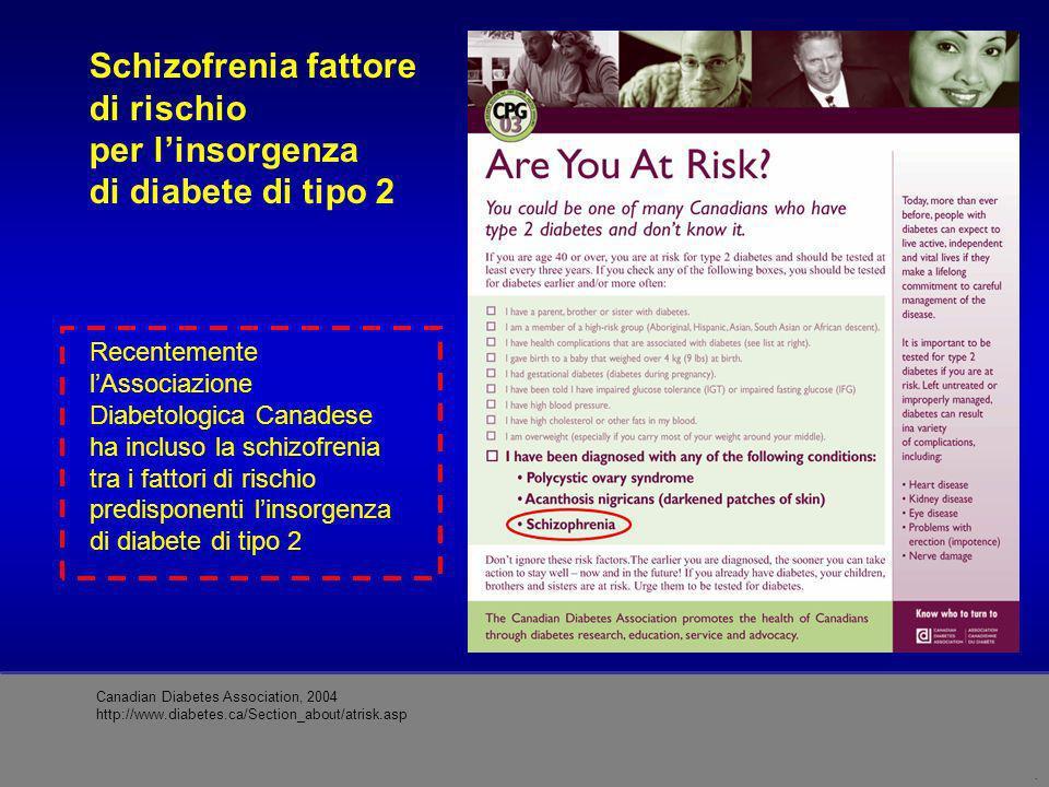 Recentemente lAssociazione Diabetologica Canadese ha incluso la schizofrenia tra i fattori di rischio predisponenti linsorgenza di diabete di tipo 2 Canadian Diabetes Association, 2004 http://www.diabetes.ca/Section_about/atrisk.asp Schizofrenia fattore di rischio per linsorgenza di diabete di tipo 2.