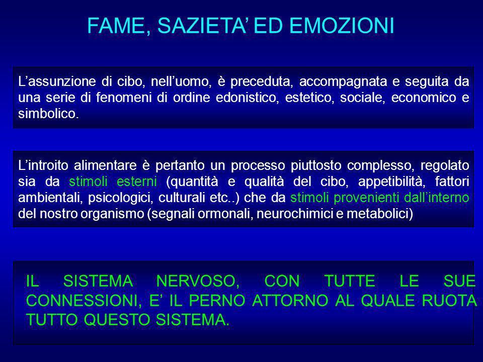 Fagiolini A, et al.Am J Psychiatry. 2003;160(1):112-117.