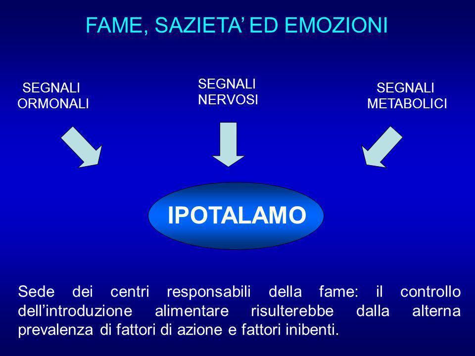 Diabete e schizofrenia Schizofrenici: Guidonia (Mukherjee et al., Compr Psy.
