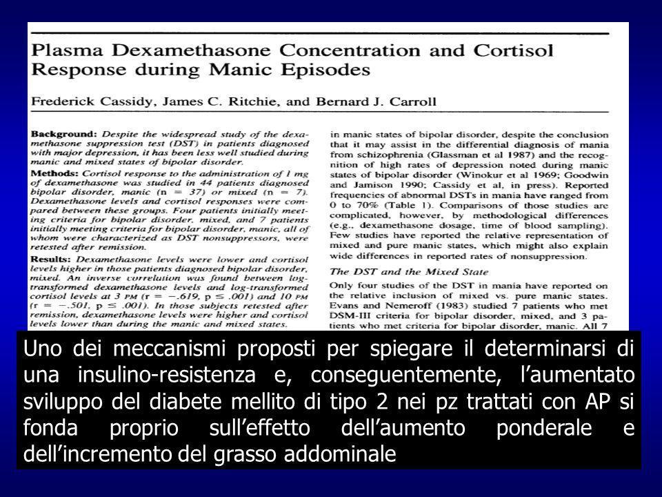 Uno dei meccanismi proposti per spiegare il determinarsi di una insulino-resistenza e, conseguentemente, laumentato sviluppo del diabete mellito di tipo 2 nei pz trattati con AP si fonda proprio sulleffetto dellaumento ponderale e dellincremento del grasso addominale