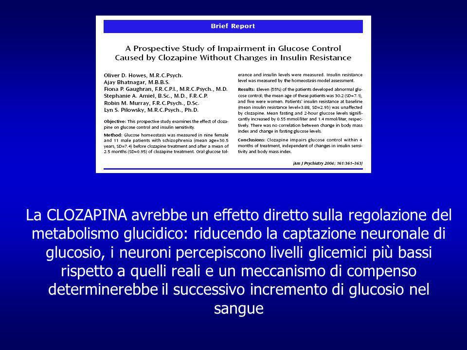 La CLOZAPINA avrebbe un effetto diretto sulla regolazione del metabolismo glucidico: riducendo la captazione neuronale di glucosio, i neuroni percepiscono livelli glicemici più bassi rispetto a quelli reali e un meccanismo di compenso determinerebbe il successivo incremento di glucosio nel sangue