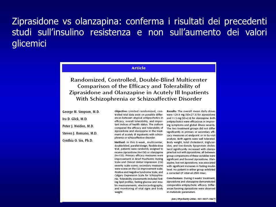Ziprasidone vs olanzapina: conferma i risultati dei precedenti studi sullinsulino resistenza e non sullaumento dei valori glicemici