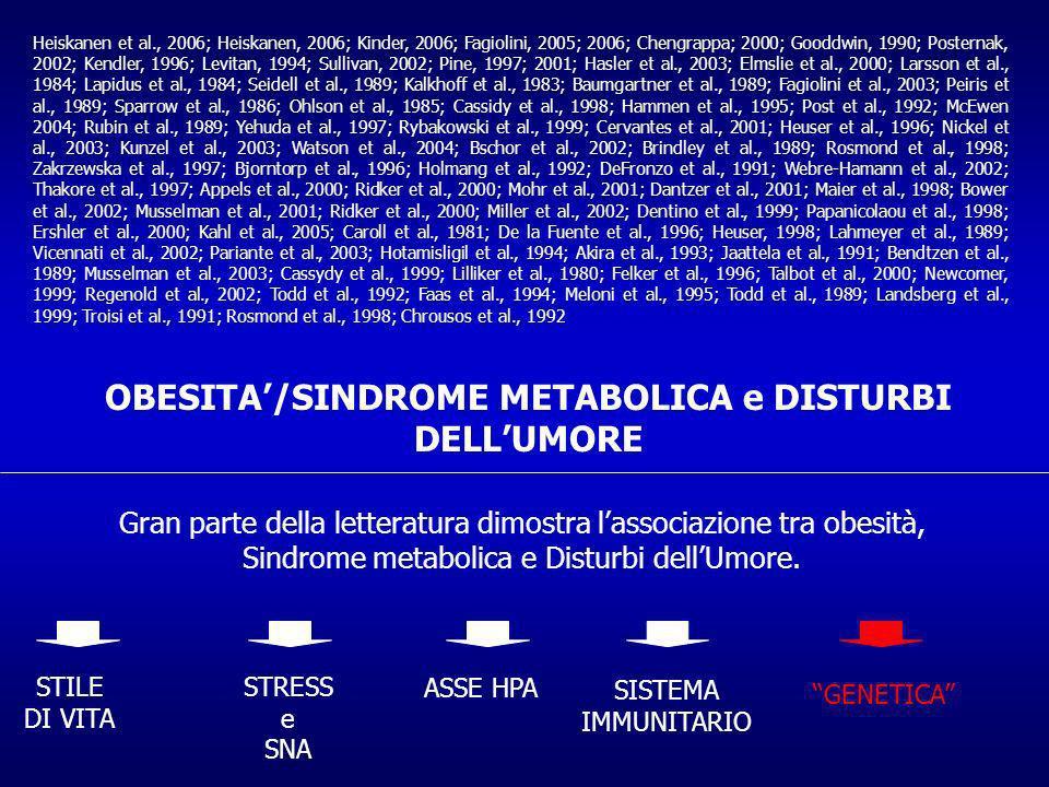OBESITA/SINDROME METABOLICA e DISTURBI DELLUMORE Gran parte della letteratura dimostra lassociazione tra obesità, Sindrome metabolica e Disturbi dellUmore.