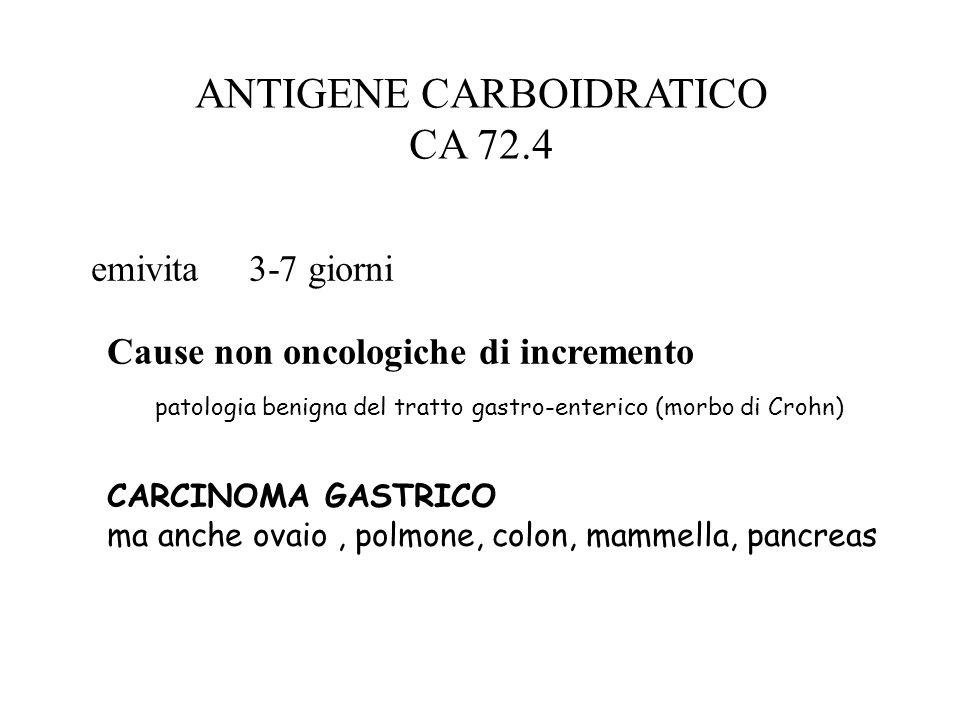 ANTIGENE CARBOIDRATICO CA 72.4 emivita 3-7 giorni Cause non oncologiche di incremento patologia benigna del tratto gastro-enterico (morbo di Crohn) CA
