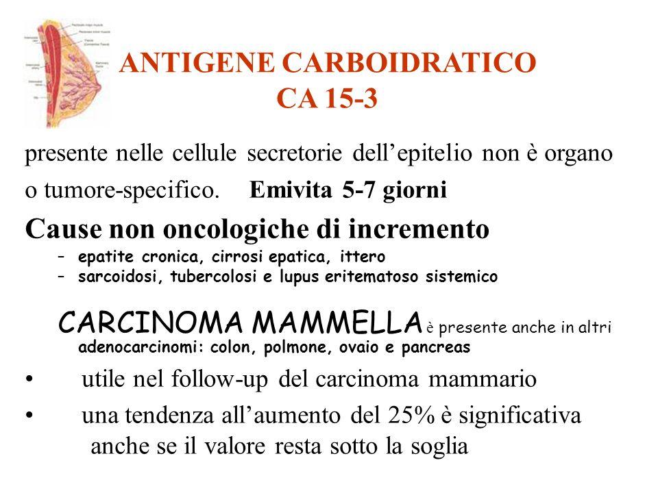 ANTIGENE CARBOIDRATICO CA 15-3 presente nelle cellule secretorie dellepitelio non è organo o tumore-specifico. Emivita 5-7 giorni Cause non oncologich