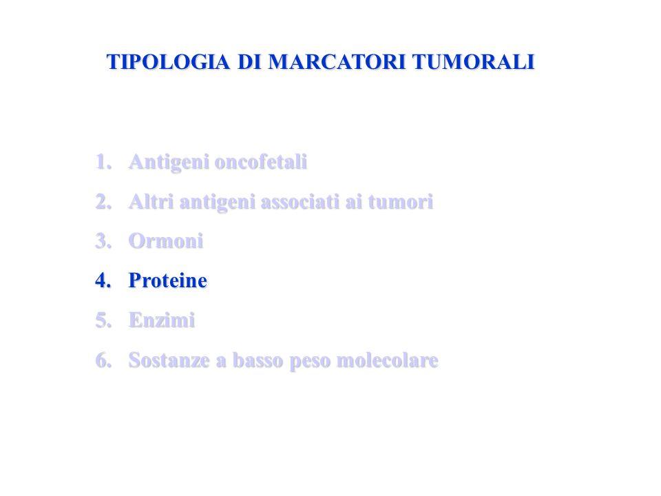 1.Antigeni oncofetali 2.Altri antigeni associati ai tumori 3.Ormoni 4.Proteine 5.Enzimi 6.Sostanze a basso peso molecolare TIPOLOGIA DI MARCATORI TUMO