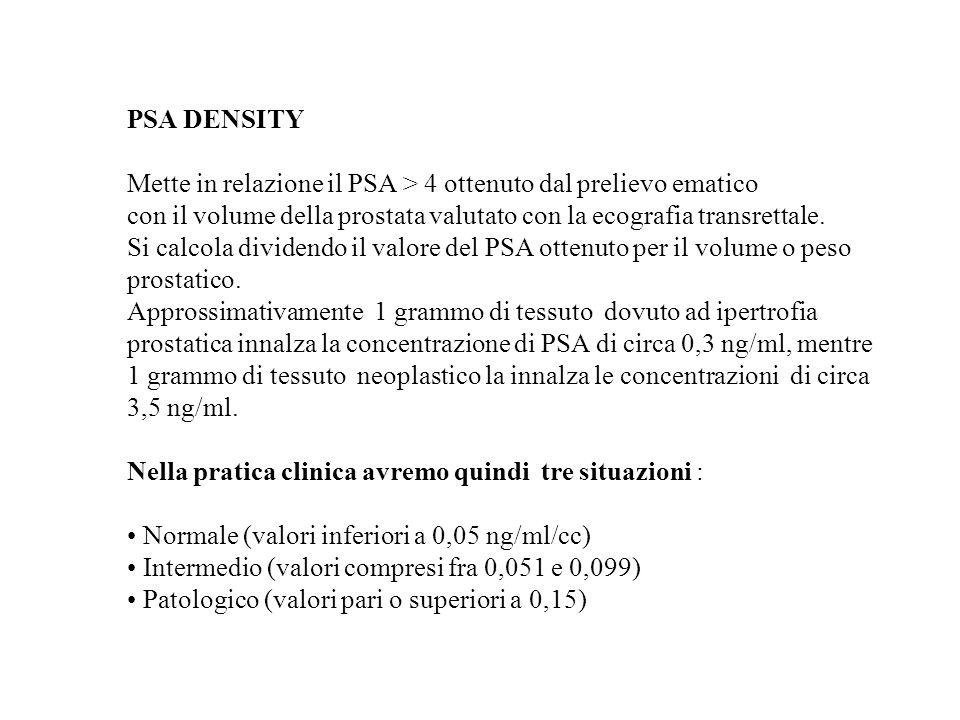 PSA DENSITY Mette in relazione il PSA > 4 ottenuto dal prelievo ematico con il volume della prostata valutato con la ecografia transrettale. Si calcol