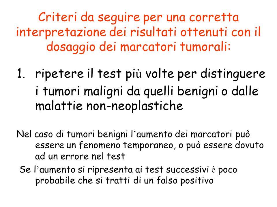 Criteri da seguire per una corretta interpretazione dei risultati ottenuti con il dosaggio dei marcatori tumorali: 1.ripetere il test pi ù volte per d