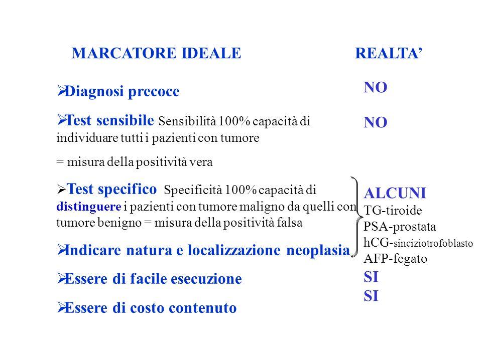 Diagnosi precoce Test sensibile Sensibilità 100% capacità di individuare tutti i pazienti con tumore = misura della positività vera Test specifico Spe