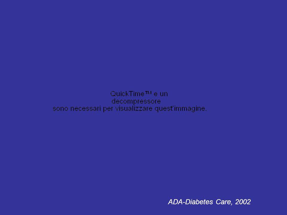 ADA-Diabetes Care, 2002