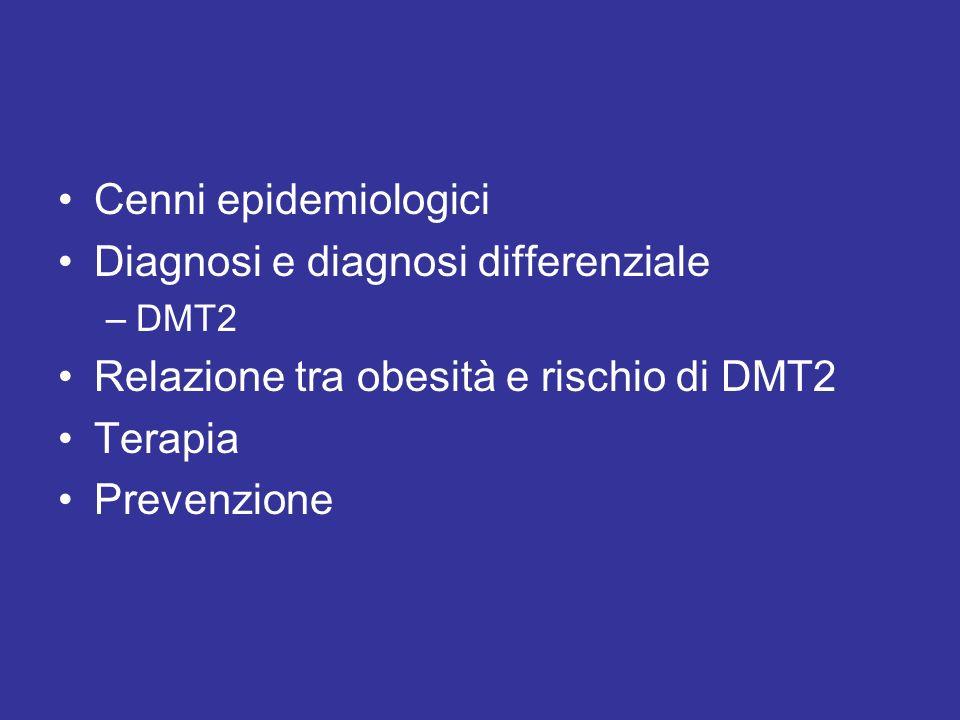 Cenni epidemiologici Diagnosi e diagnosi differenziale –DMT2 Relazione tra obesità e rischio di DMT2 Terapia Prevenzione