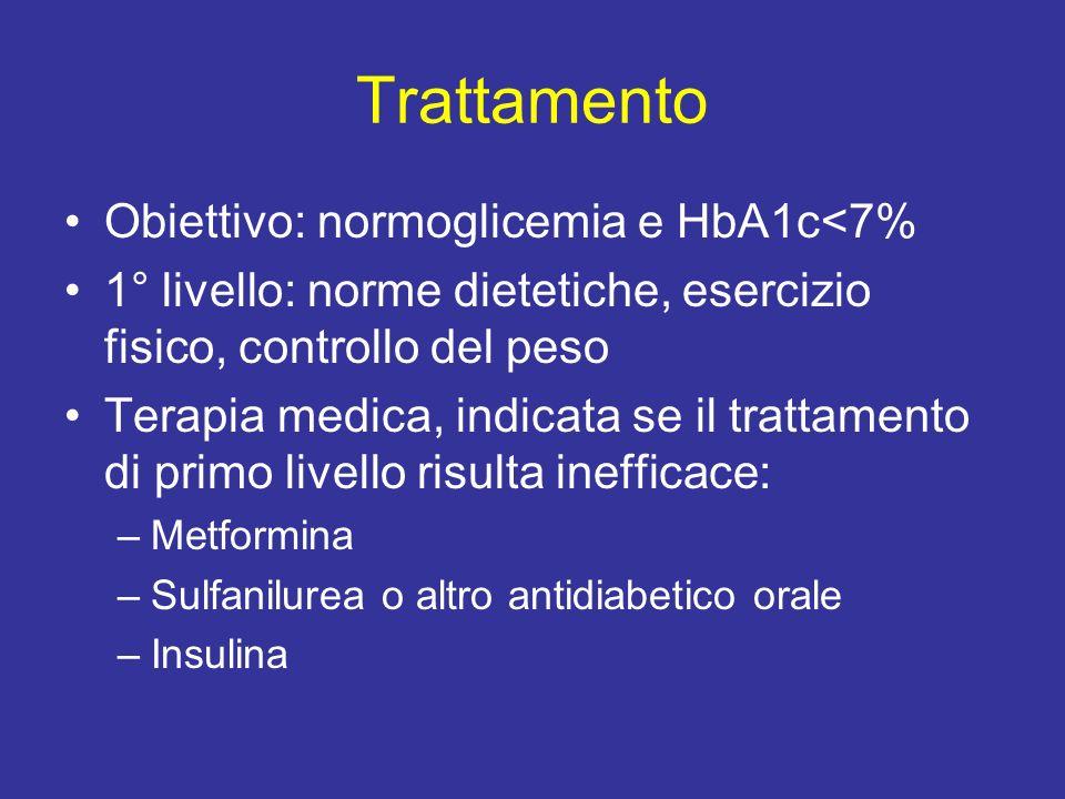 Trattamento Obiettivo: normoglicemia e HbA1c<7% 1° livello: norme dietetiche, esercizio fisico, controllo del peso Terapia medica, indicata se il trattamento di primo livello risulta inefficace: –Metformina –Sulfanilurea o altro antidiabetico orale –Insulina