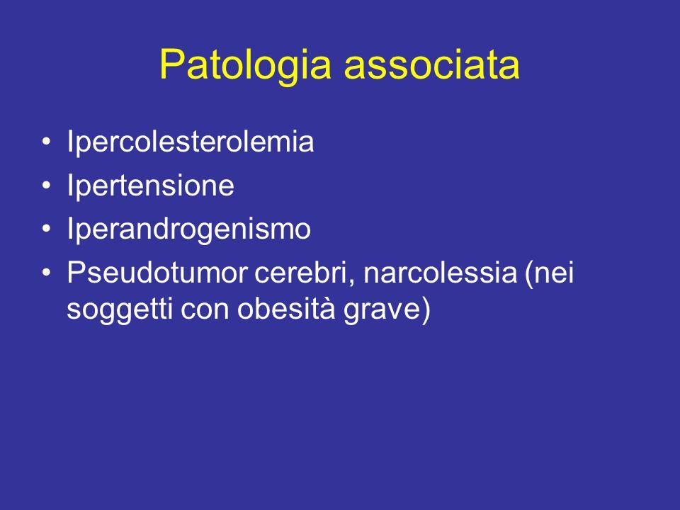 Patologia associata Ipercolesterolemia Ipertensione Iperandrogenismo Pseudotumor cerebri, narcolessia (nei soggetti con obesità grave)