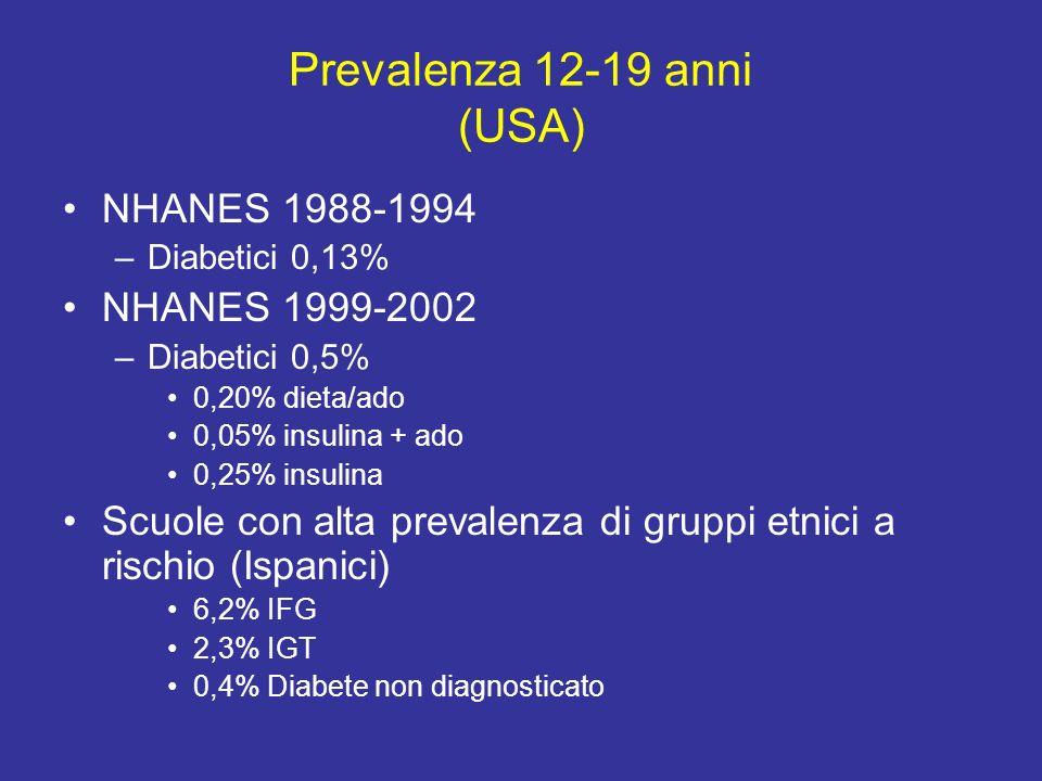 Prevalenza 12-19 anni (USA) NHANES 1988-1994 –Diabetici 0,13% NHANES 1999-2002 –Diabetici 0,5% 0,20% dieta/ado 0,05% insulina + ado 0,25% insulina Scu