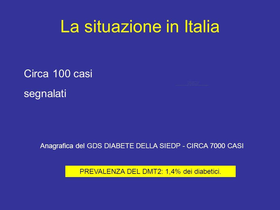 La situazione in Italia Circa 100 casi segnalati Anagrafica del GDS DIABETE DELLA SIEDP - CIRCA 7000 CASI PREVALENZA DEL DMT2: 1,4% dei diabetici.