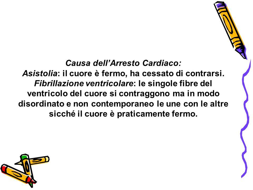 Causa dellArresto Cardiaco: Asistolia: il cuore è fermo, ha cessato di contrarsi. Fibrillazione ventricolare: le singole fibre del ventricolo del cuor