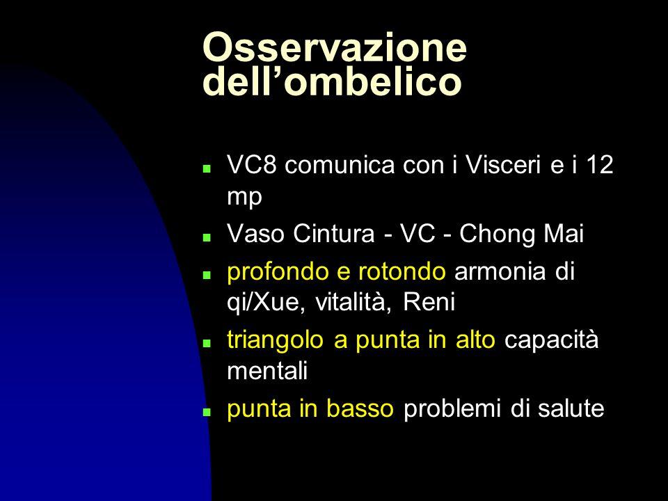 Osservazione dellombelico VC8 comunica con i Visceri e i 12 mp Vaso Cintura - VC - Chong Mai profondo e rotondo armonia di qi/Xue, vitalità, Reni tria